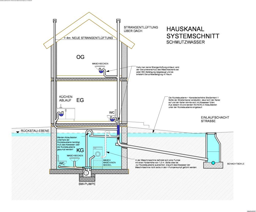 segmentbogen berechnen swalif. Black Bedroom Furniture Sets. Home Design Ideas