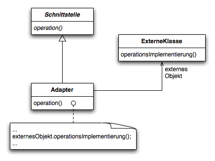 Datei:Adapter-pattern.png