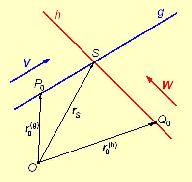 vektoralgebra geometrische anwendungen von vektoren wikibooks sammlung freier lehr sach. Black Bedroom Furniture Sets. Home Design Ideas