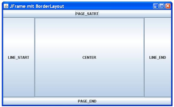 Java swing layout managers management