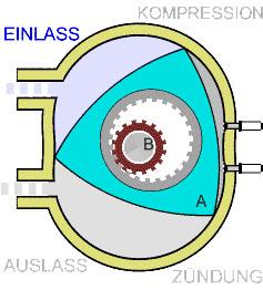 Mazda 3 Wiki >> Motoren aus technischer Sicht/ Druckversion – Wikibooks ...