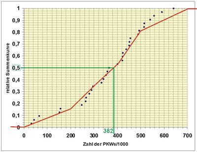 statistik lageparameter eines metrischen merkmals mit. Black Bedroom Furniture Sets. Home Design Ideas