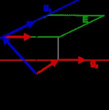 abstand zweier windschiefer geraden