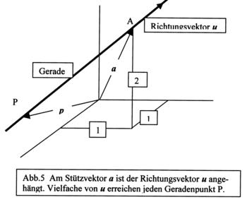 lineare algebra vektorrechnung geraden wikibooks sammlung freier lehr sach und fachb cher. Black Bedroom Furniture Sets. Home Design Ideas