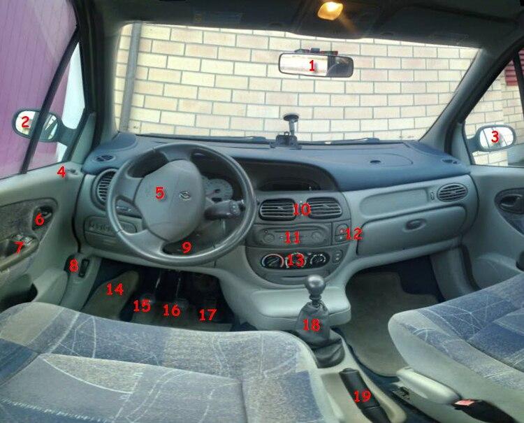 Auto cockpit beschreibung  Autofahren (Schweiz): Das Fahrzeug – Wikibooks, Sammlung freier ...