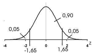 statistik prinzip des konfidenzintervalls wikibooks