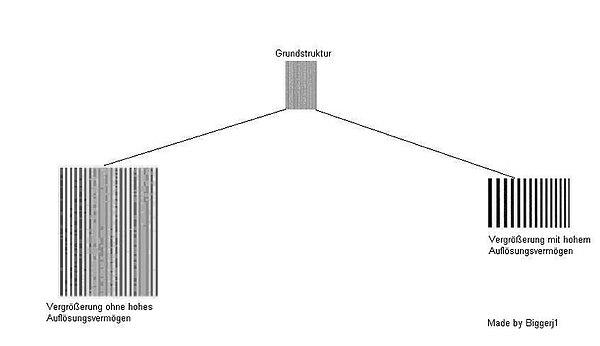 lichtmikroskopie berechnung der vergr erung und. Black Bedroom Furniture Sets. Home Design Ideas