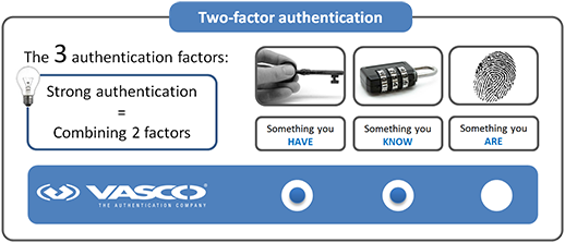 Αρχείο:What-is-two-factor-authentication-2FA.png