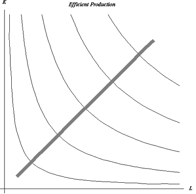Bioeconomics fig3 2.png