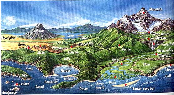 Major Landforms In Prince Edward Island