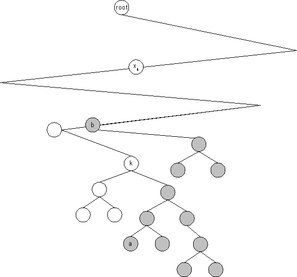 Dsa binary search tree succ path up 5.png
