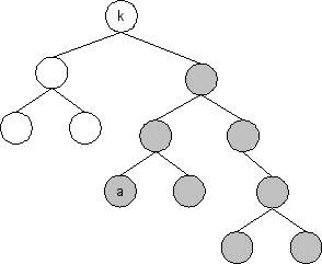 Dsa binary search tree succ 1.png