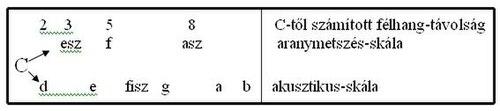 Zenetörténeti példa-17.jpg