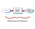 Valutazione efficienza ISC.png