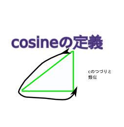 Cosの定義.png