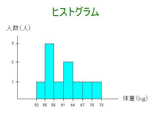 中学校数学 1年生-数量/資料の ...