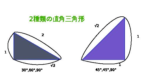 三角形Wikipedia