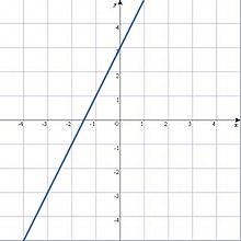 中学校数学 2年生-数量 ... : 数学 関数 問題 : 数学