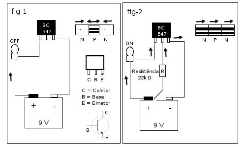 programar em assembly com gas  organiza u00e7 u00e3o da m u00e1quina