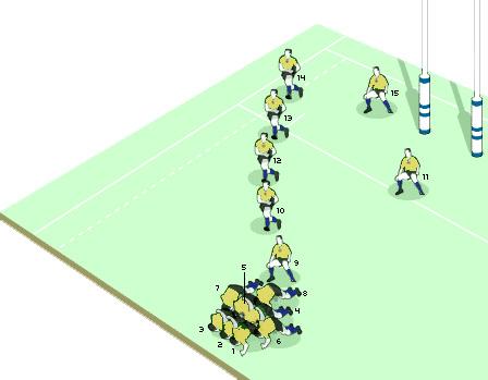 Rugby Positions. Posições para o jogo ... 620df75e9cf90