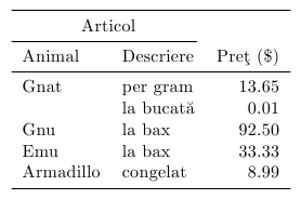 LaTeX tabel booktabs animale.png