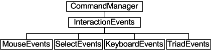 Interaction Events API.png