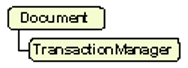 Transactions_1