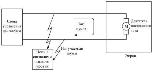 Помехи от электрического сварочного аппарата стабилизаторы напряжения арс отзывы