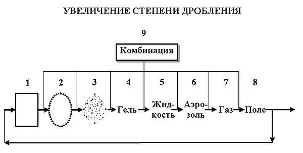 щк монтажные схемы