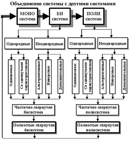 Ресурсы при решении технических задач типовые задачи с решениями по электротехнике