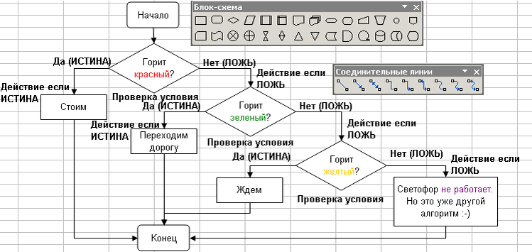 Как сделать блок-схему в экселе