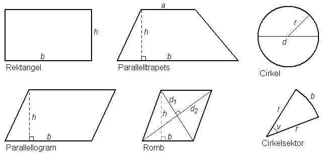 geometri formler matematik