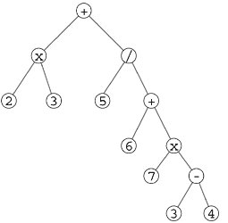 Data-structure-review-expr-tree.png