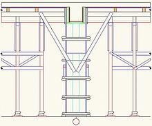 Cốp pha cột, dầm, sàn trong thi công bê tông toàn khối