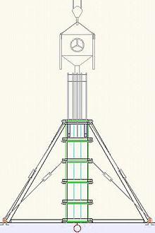 Thiết kế Cốp pha cột trong công nghệ thi công bê tông toàn khối