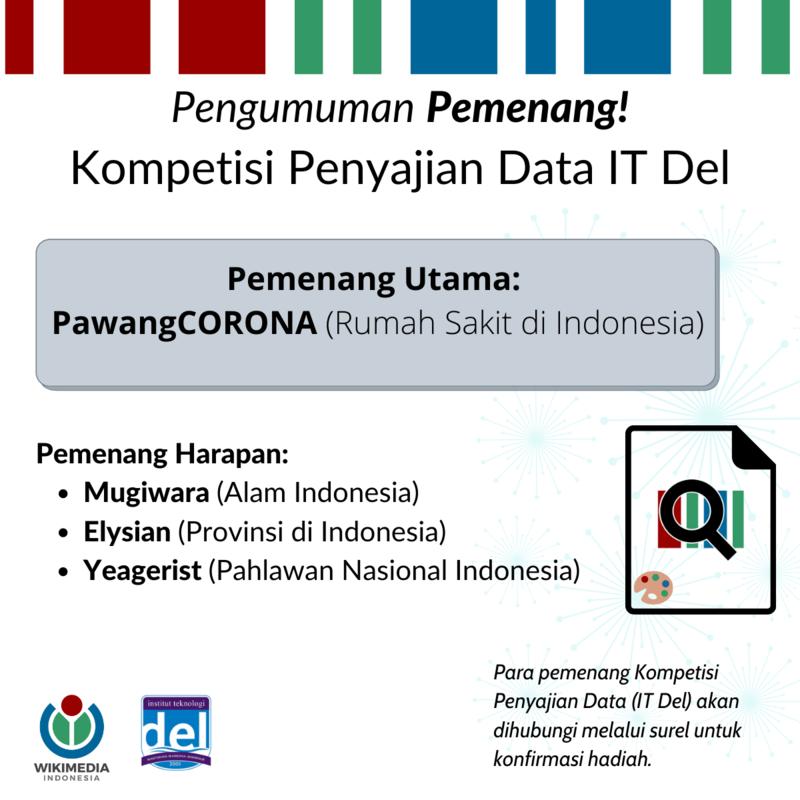 Pemenang Kompetisi Penyajian Data - IT Del.png