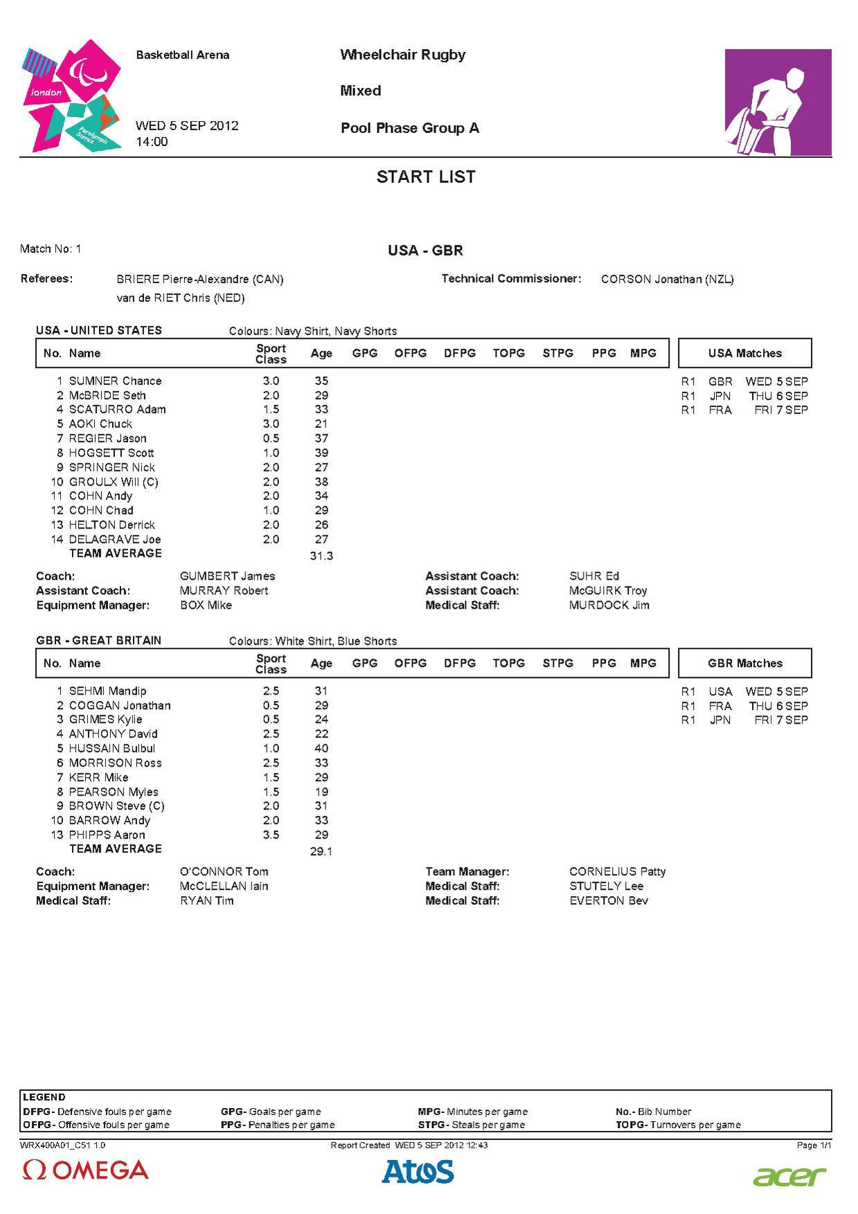 Pool Phase Group A USA v GB.pdf