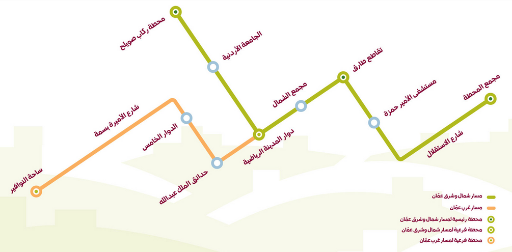 BRT Amman lines.png