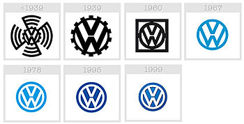 Volkswagen-evolution.jpg