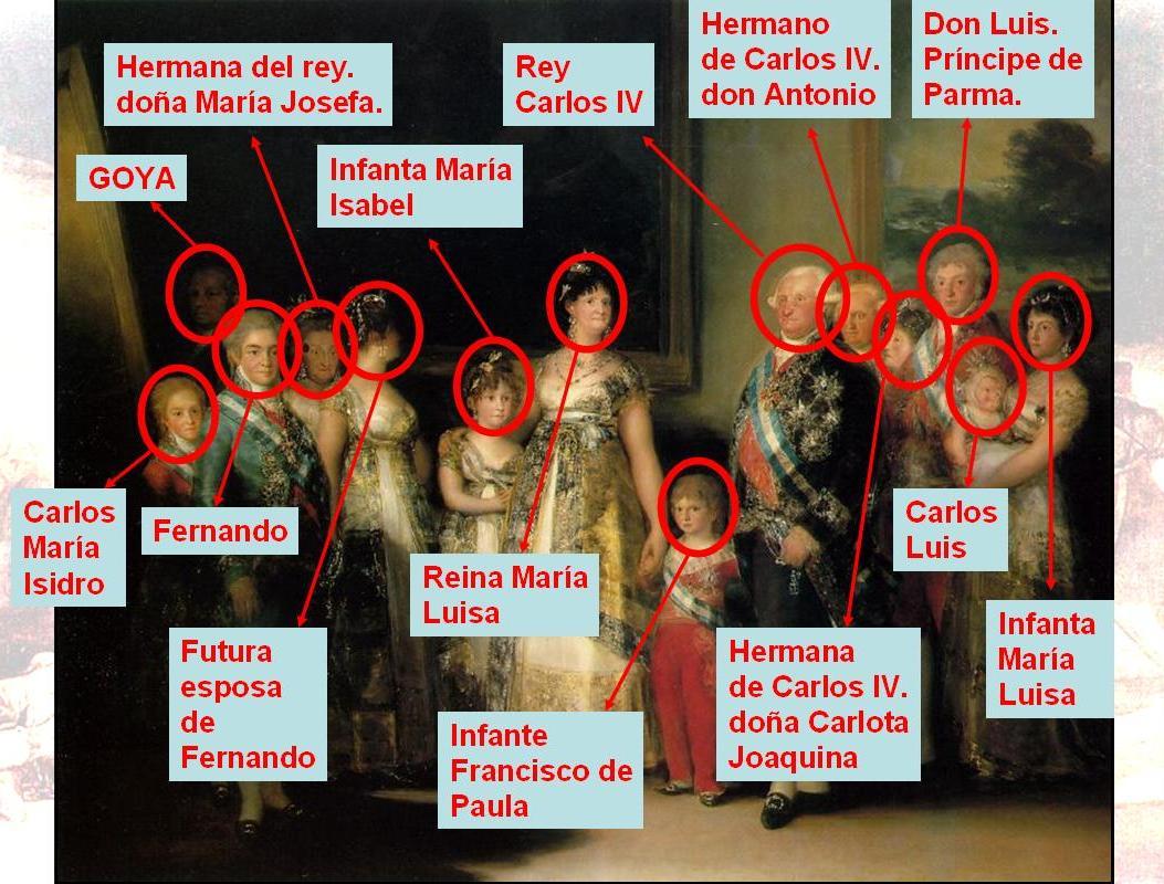 ملف Personajes Familia Carlos Iv Jpg ويكيبيديا الموسوعة الحرة