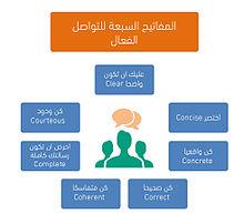 مهارات اجتماعية ويكيبيديا
