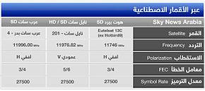 سكاي نيوز عربية ويكيبيديا الموسوعة الحرة