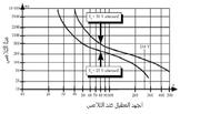 اخطار الكهرباء 180px-Effet-ten