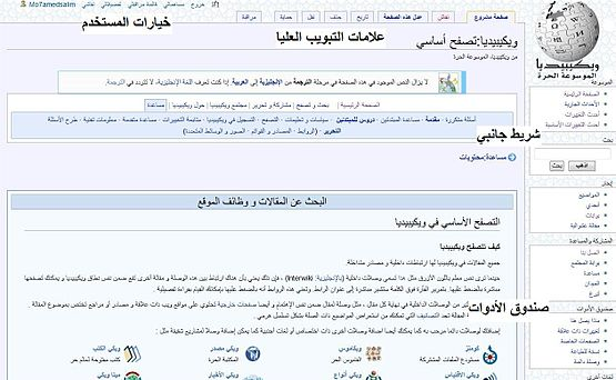 Arabic Wikipedia basic navigation.jpg
