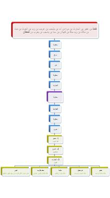 كندة قبيلة ويكيبيديا
