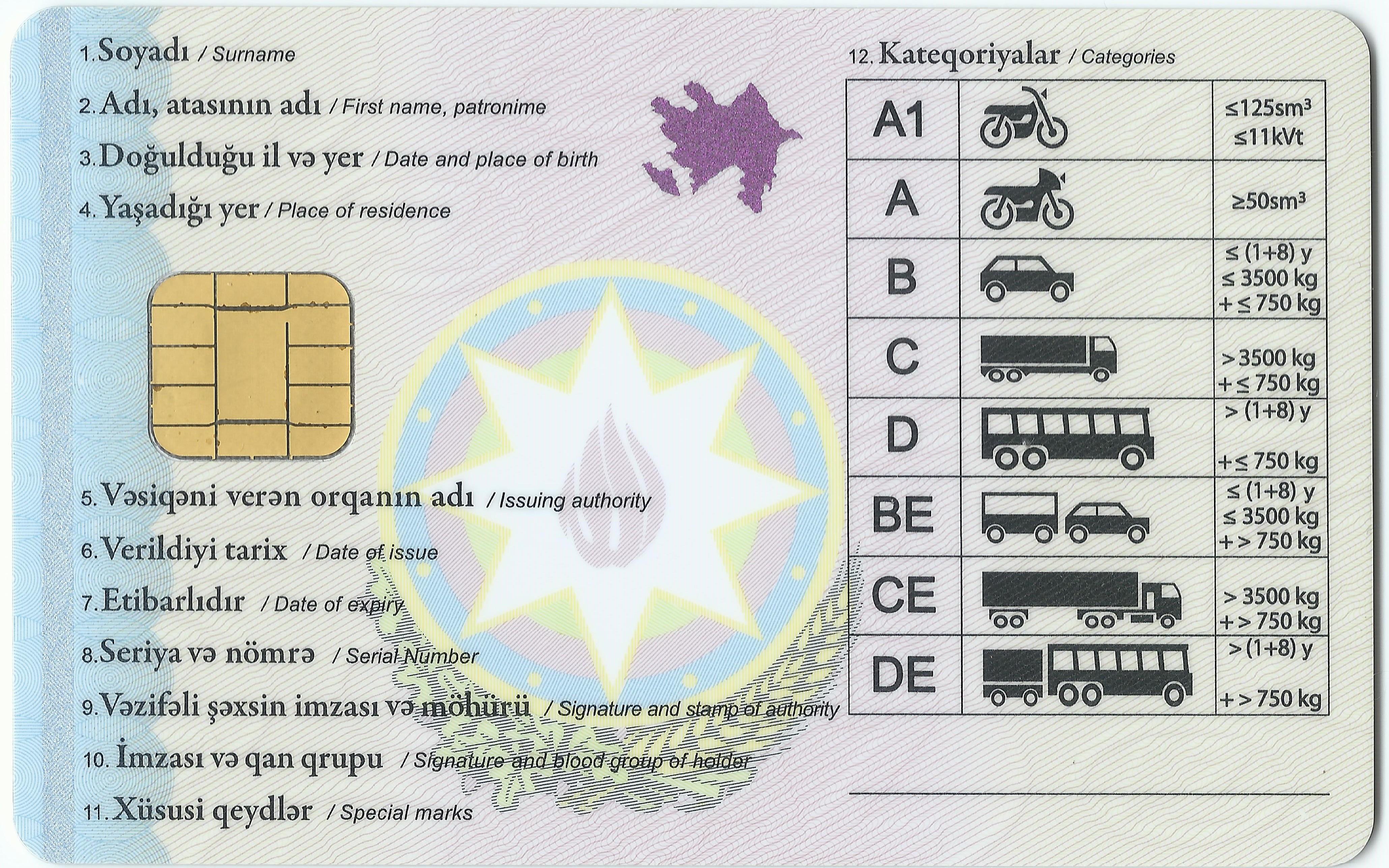 Image result for sürücülük vəsiqəsi