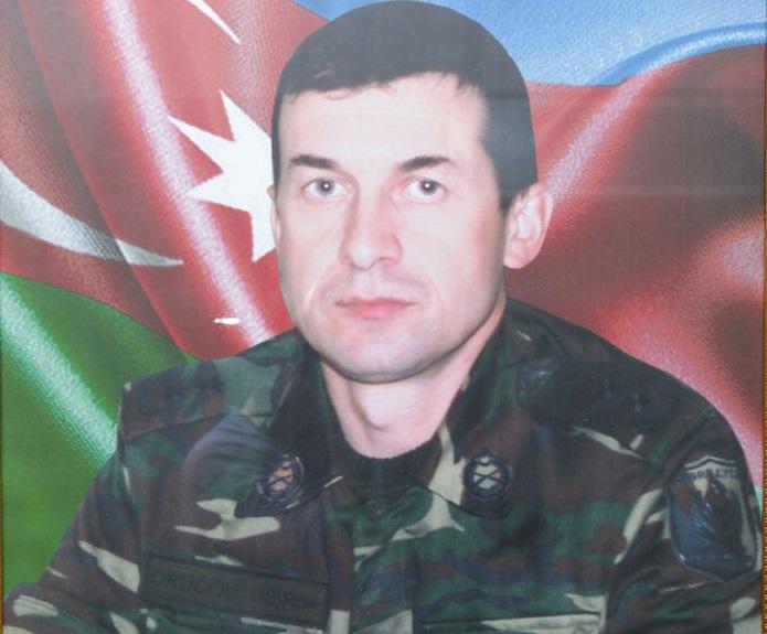 Raquf Orucov — Vikipediya