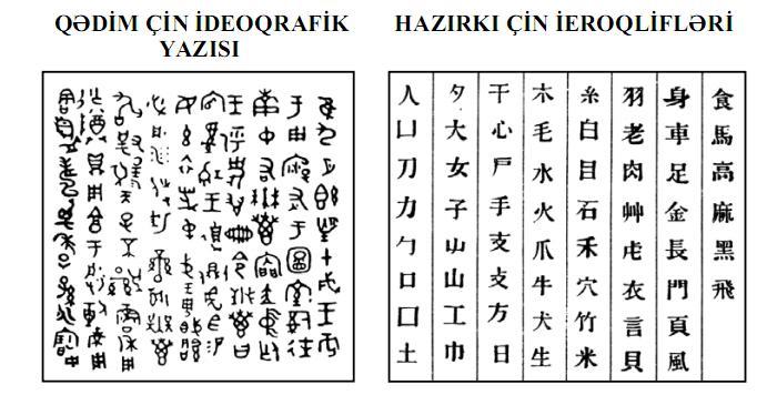 Çin dilinin yazılışı.jpg