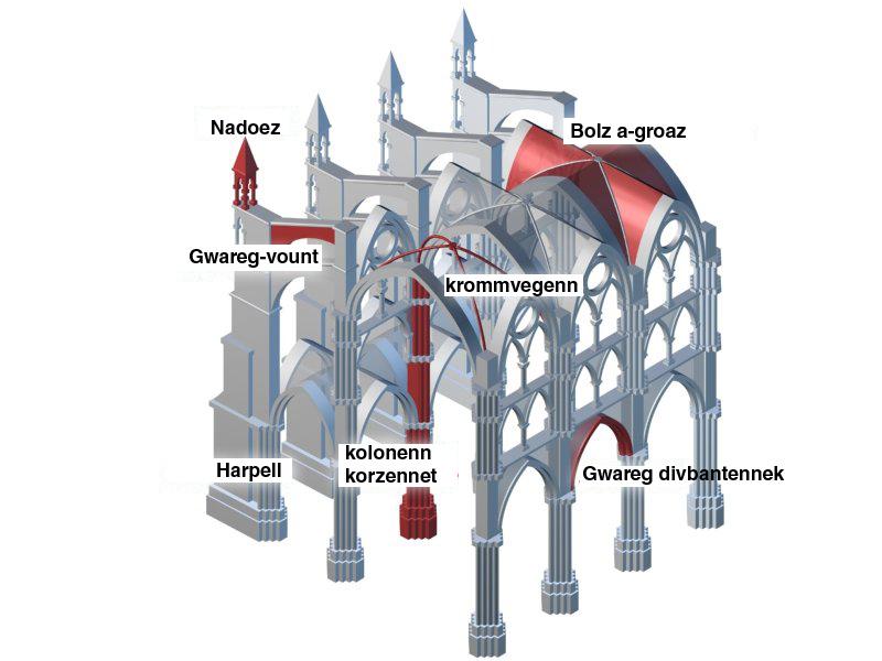 Arkitektouriezh c 39 hotek wikipedia for Architecture gothique definition