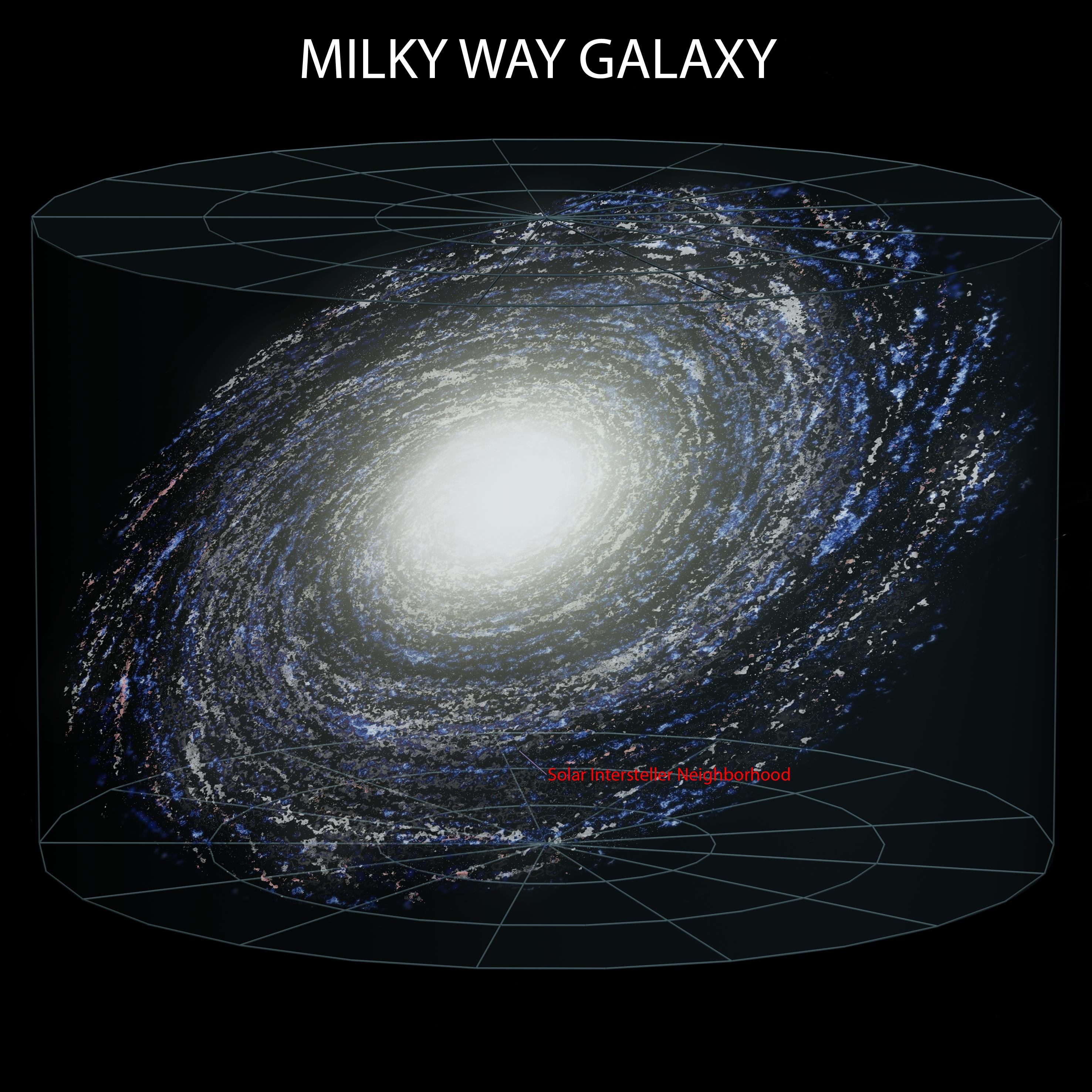 Universe Earth Location